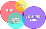 Thumbnail image for New study: Racists are less likely to understand satire