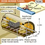 Thumbnail image for Mexican scientist reveals underground high speed travel system