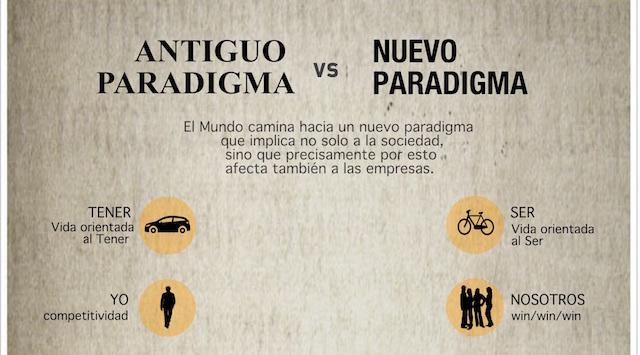 nuevo_paradigmaf